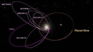 The Search for Planet 9, Formerly Known as Planet X